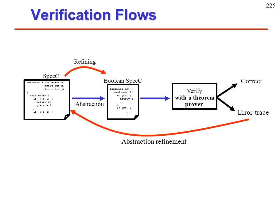 225 Verification Flows behavior A(out event e, inout int x, inout int y) { void main(){ if (x > 1) { notify e; y = x - 1; } if (y > 3) {. SpecC Verify