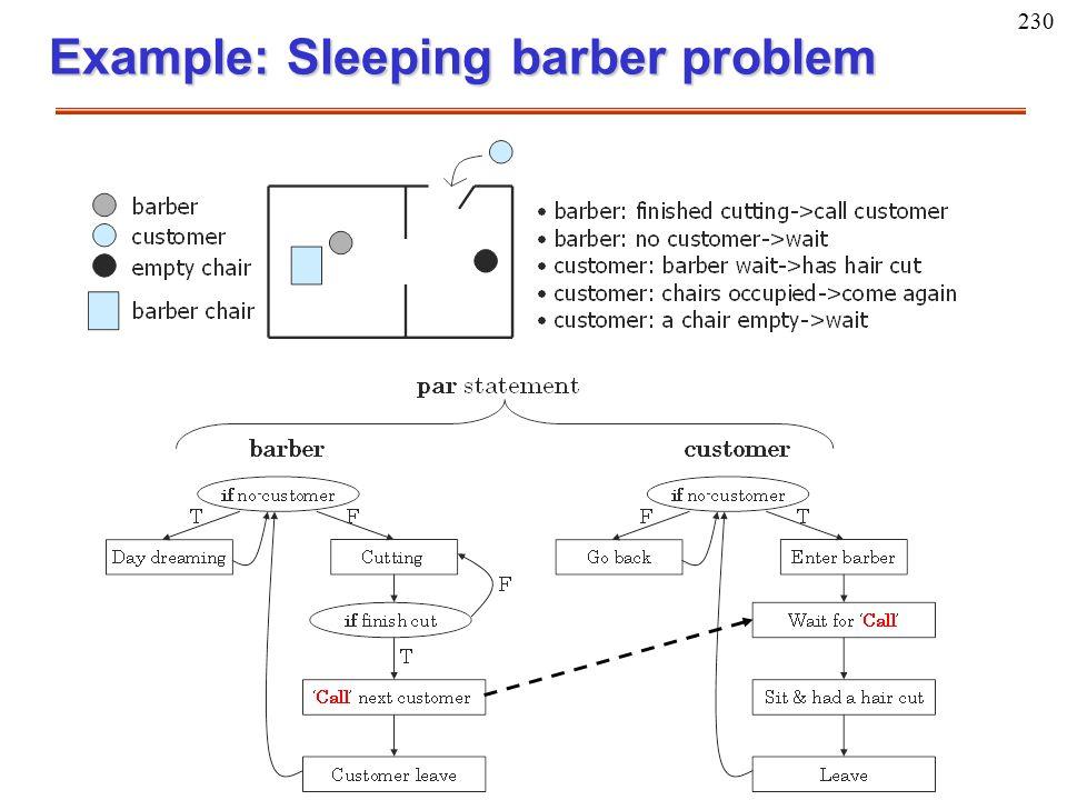 230 Example: Sleeping barber problem