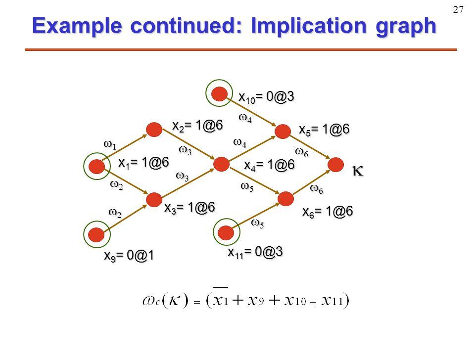 27 Example continued: Implication graph x 2 = 1@6 x 11 = 0@3 x 6 = 1@6 x 5 = 1@6 x 1 = 1@6 x 9 = 0@1 x 4 = 1@6 x 3 = 1@6 x 10 = 0@3  3333 333