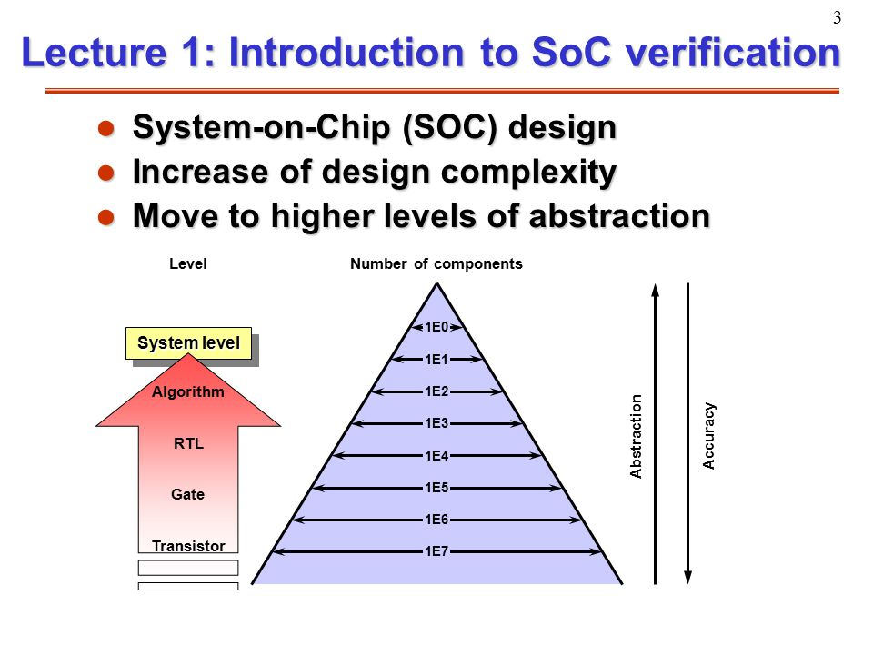 3 System level Lecture 1: Introduction to SoC verification l System-on-Chip (SOC) design l Increase of design complexity l Move to higher levels of ab