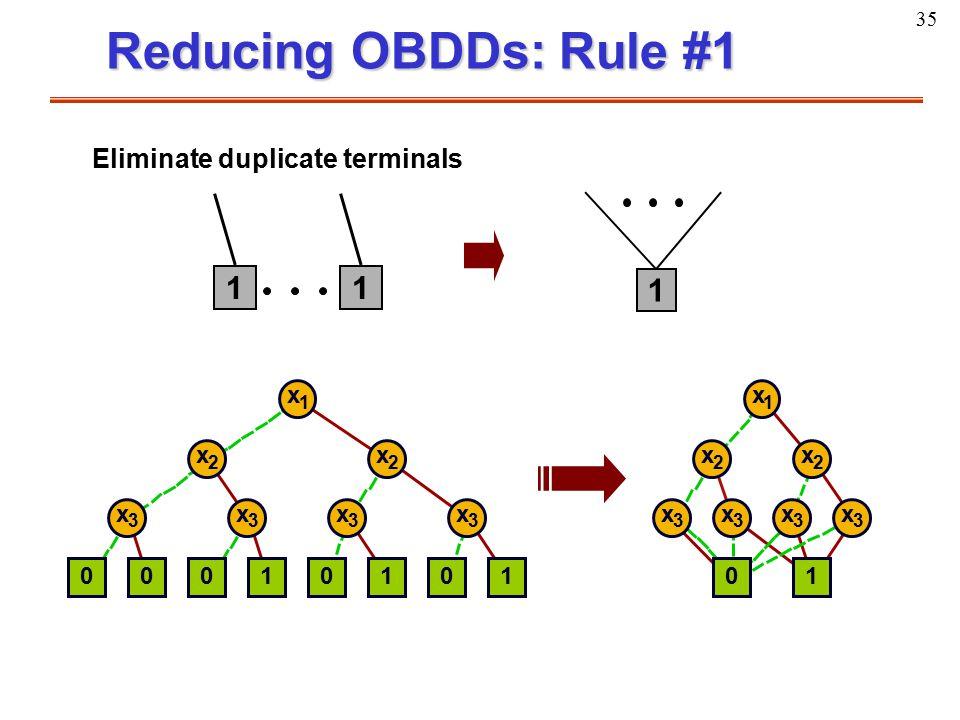 35 Reducing OBDDs: Rule #1 11 1 Eliminate duplicate terminals 00 x 3 01 x 3 x 2 01 x 3 01 x 3 x 2 x 1 x 3 x 3 x 2 x 3 01 x 3 x 2 x 1
