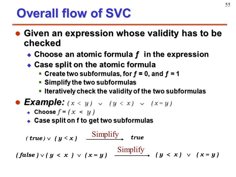 55 Overall flow of SVC l Given an expression whose validity has to be checked u Choose an atomic formula ƒ in the expression u Case split on the atomi
