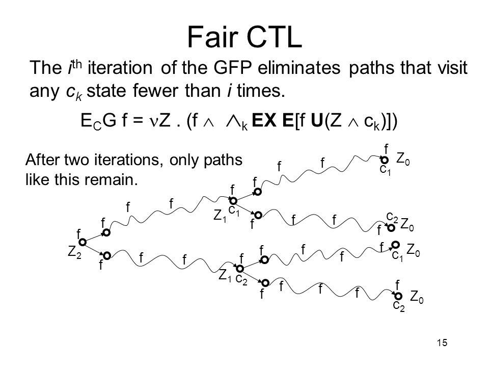 15 Fair CTL E C G f = Z.