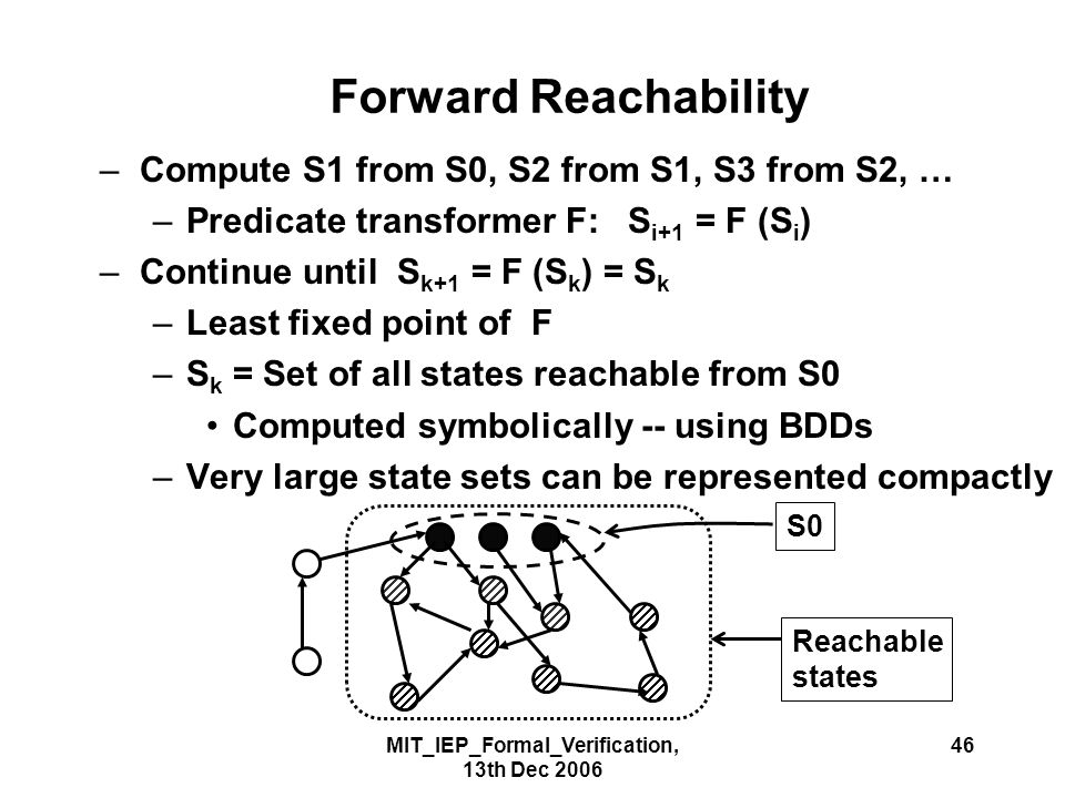 MIT_IEP_Formal_Verification, 13th Dec 2006 46 Forward Reachability –Compute S1 from S0, S2 from S1, S3 from S2, … –Predicate transformer F: S i+1 = F (S i ) –Continue until S k+1 = F (S k ) = S k –Least fixed point of F –S k = Set of all states reachable from S0 Computed symbolically -- using BDDs –Very large state sets can be represented compactly S0 Reachable states