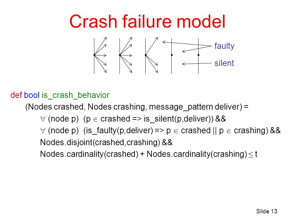 Crash failure model def bool is_crash_behavior (Nodes crashed, Nodes crashing, message_pattern deliver) =  (node p) (p  crashed => is_silent(p,deliv