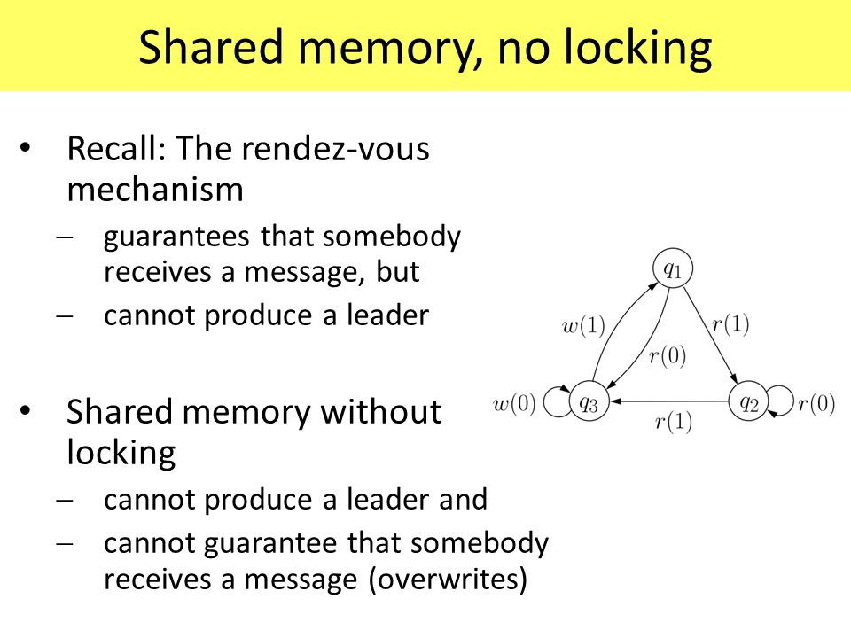 Shared memory, no locking Recall: The rendez-vous mechanism  guarantees that somebody receives a message, but  cannot produce a leader Shared memory