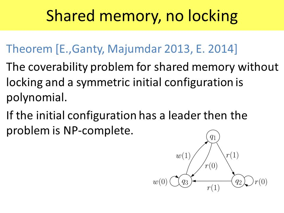 Shared memory, no locking Theorem [E.,Ganty, Majumdar 2013, E. 2014] The coverability problem for shared memory without locking and a symmetric initia