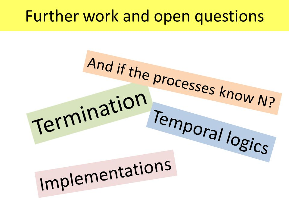 Further work and open questions Termination Temporal logics Implementations And if the processes know N?