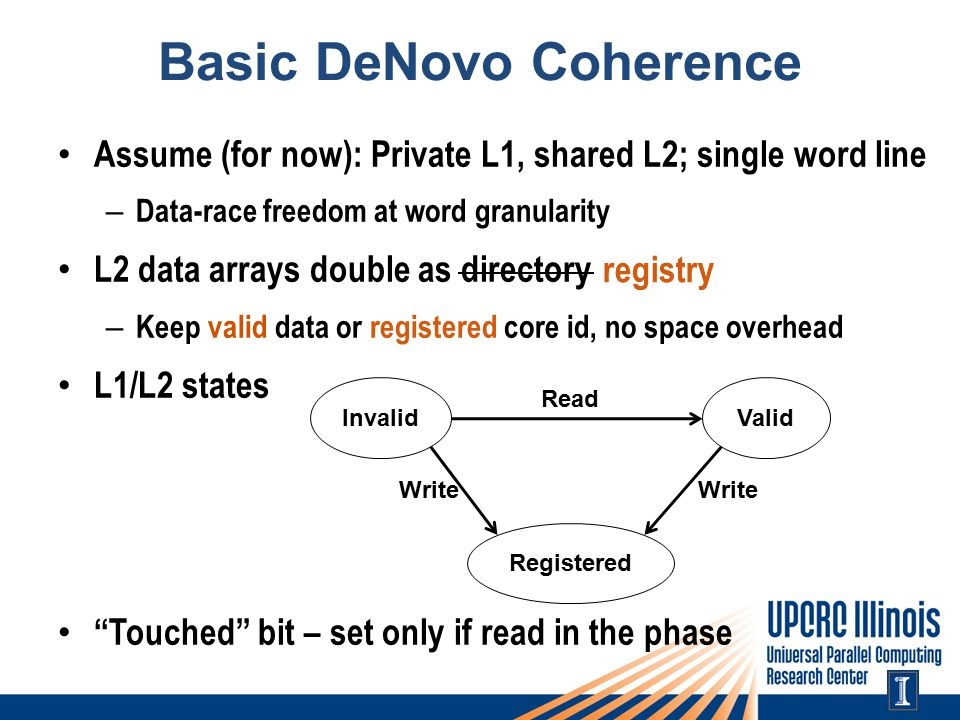 Basic DeNovo Coherence Assume (for now): Private L1, shared L2; single word line – Data-race freedom at word granularity L2 data arrays double as directory – Keep valid data or registered core id, no space overhead L1/L2 states Touched bit – set only if read in the phase registry InvalidValid Registered Read Write