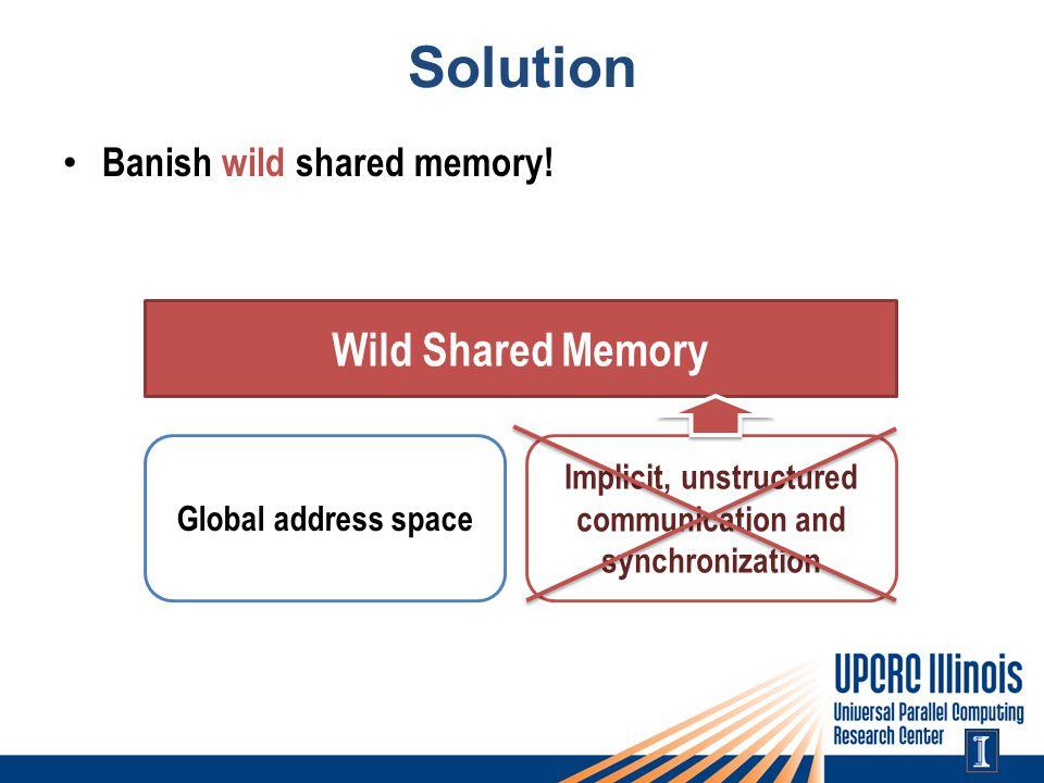 Solution Banish wild shared memory.
