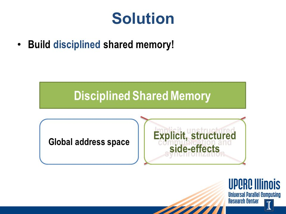 Implicit, unstructured communication and synchronization Solution Build disciplined shared memory.