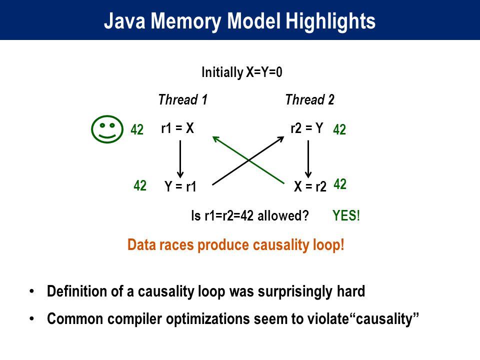Java Memory Model Highlights Initially X=Y=0 Thread 1 Thread 2 r1 = X r2 = Y Y = r1 X = r2 Is r1=r2=42 allowed.