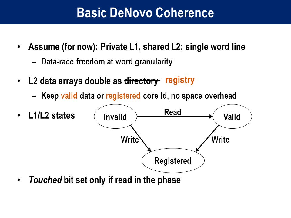 Basic DeNovo Coherence Assume (for now): Private L1, shared L2; single word line – Data-race freedom at word granularity L2 data arrays double as directory – Keep valid data or registered core id, no space overhead L1/L2 states Touched bit set only if read in the phase registry InvalidValid Registered Read Write