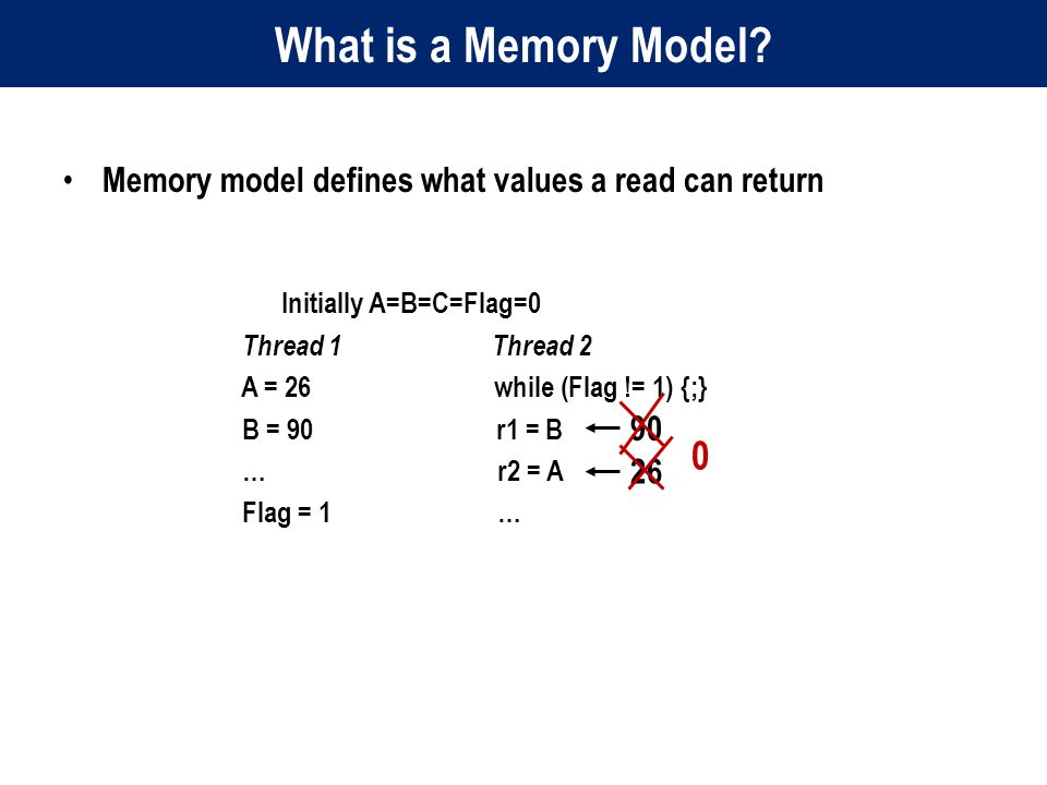 What is a Memory Model.