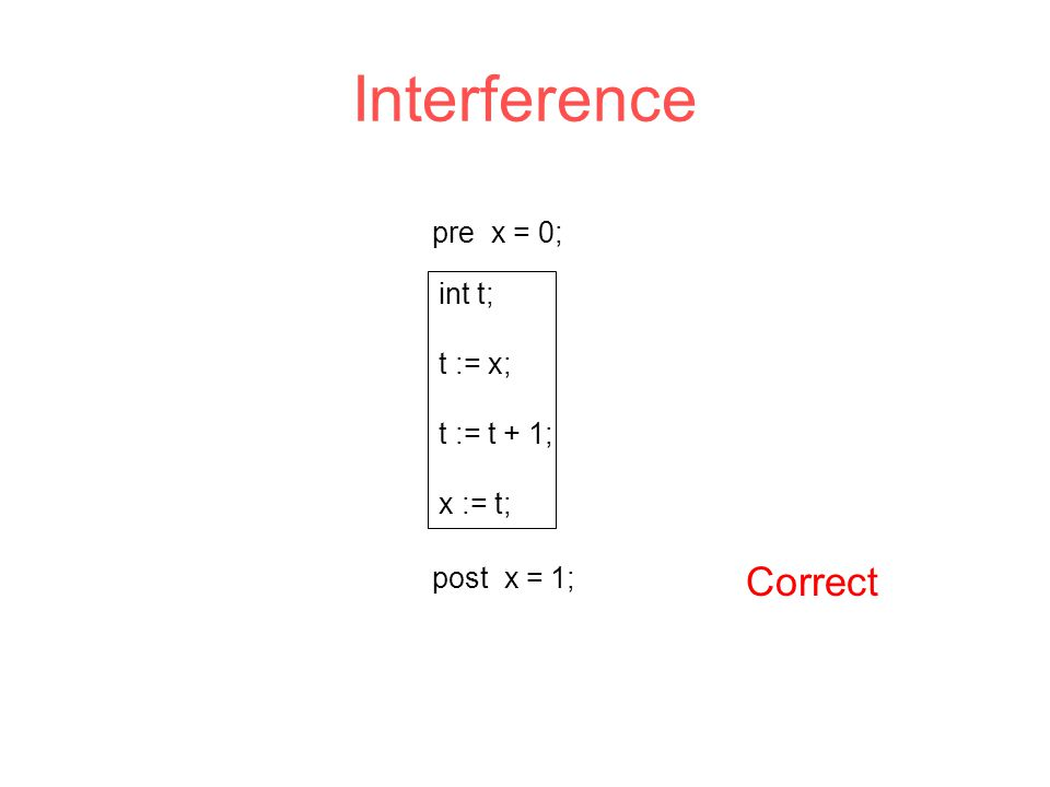 Interference int t; t := x; t := t + 1; x := t; Correct pre x = 0; post x = 1;