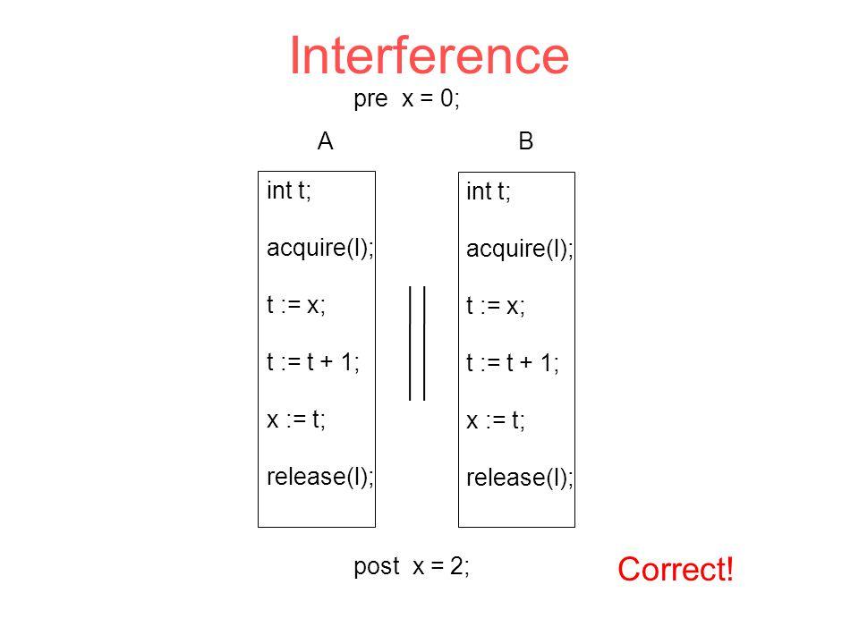 Interference int t; acquire(l); t := x; t := t + 1; x := t; release(l); Correct! pre x = 0; post x = 2; int t; acquire(l); t := x; t := t + 1; x := t;