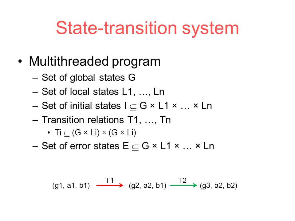 State-transition system Multithreaded program –Set of global states G –Set of local states L1, …, Ln –Set of initial states I  G × L1 × … × Ln –Transition relations T1, …, Tn Ti  (G × Li) × (G × Li) –Set of error states E  G × L1 × … × Ln (g1, a1, b1)(g2, a2, b1)(g3, a2, b2) T1T2
