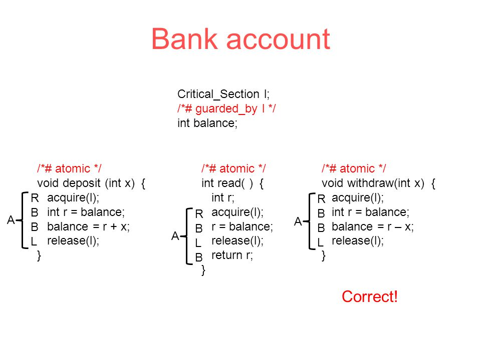 Critical_Section l; /*# guarded_by l */ int balance; Bank account /*# atomic */ void deposit (int x) { acquire(l); int r = balance; balance = r + x; release(l); } /*# atomic */ int read( ) { int r; acquire(l); r = balance; release(l); return r; } /*# atomic */ void withdraw(int x) { acquire(l); int r = balance; balance = r – x; release(l); } RBBLRBBL A RBLBRBLB A RBBLRBBL A Correct!