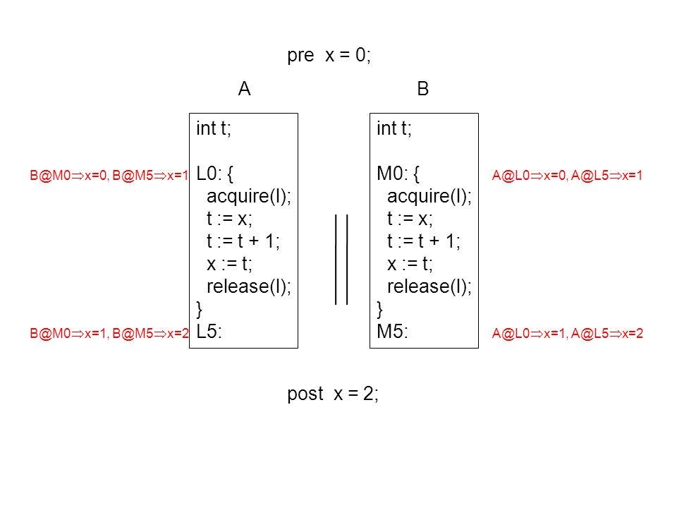 int t; L0: { acquire(l); t := x; t := t + 1; x := t; release(l); } L5: pre x = 0; post x = 2; int t; M0: { acquire(l); t := x; t := t + 1; x := t; rel