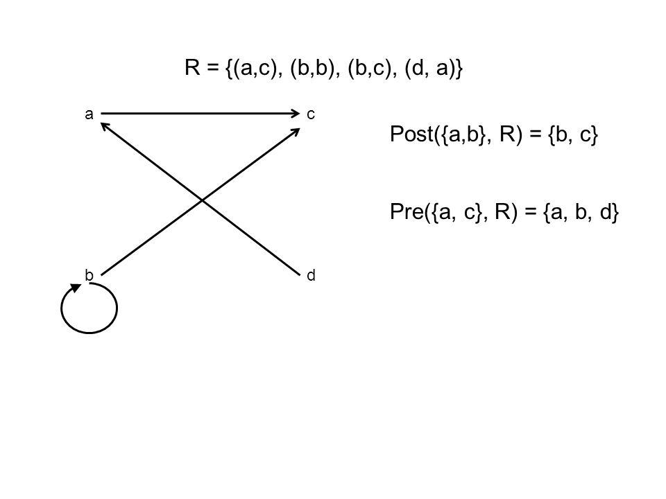 a b c d Post({a,b}, R) = {b, c} Pre({a, c}, R) = {a, b, d} R = {(a,c), (b,b), (b,c), (d, a)}