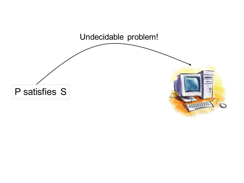 P satisfies S Undecidable problem!