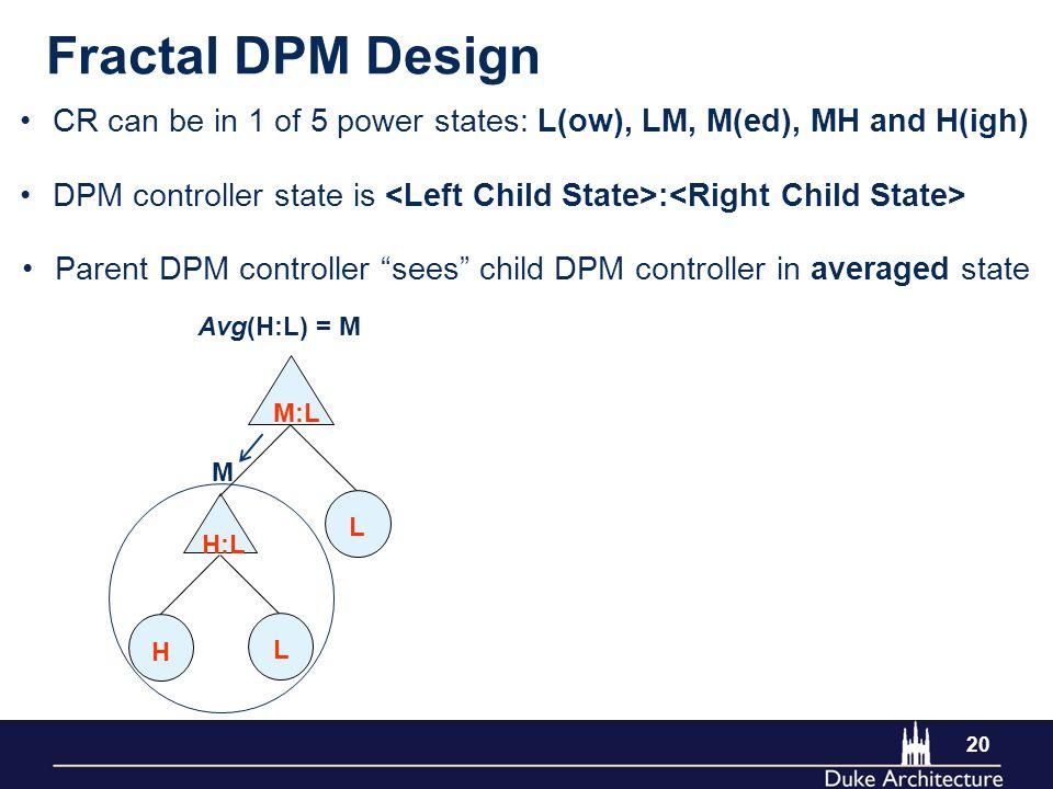 CR can be in 1 of 5 power states: L(ow), LM, M(ed), MH and H(igh) Parent DPM controller sees child DPM controller in averaged state 20 DPM controller state is : H L H:L L M:L M Fractal DPM Design Avg(H:L) = M