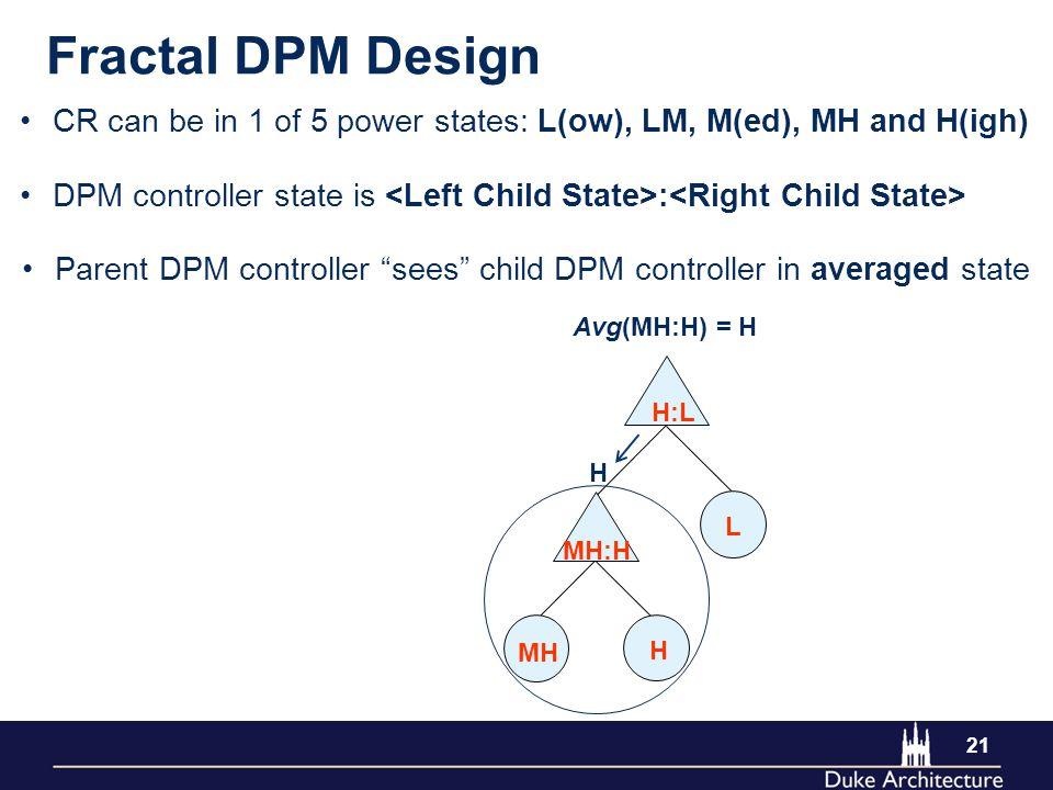 CR can be in 1 of 5 power states: L(ow), LM, M(ed), MH and H(igh) Parent DPM controller sees child DPM controller in averaged state 21 DPM controller state is : Fractal DPM Design MH H MH:H L H:L H Avg(MH:H) = H