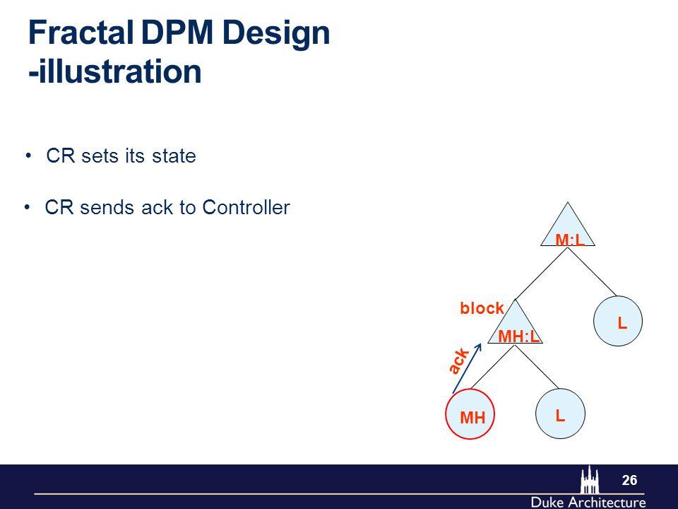 26 Fractal DPM Design -illustration CR sends ack to Controller MH L L M:L MH:L block ack CR sets its state