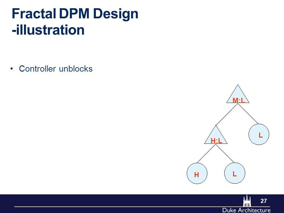 27 Fractal DPM Design -illustration Controller unblocks H L L M:L H:L