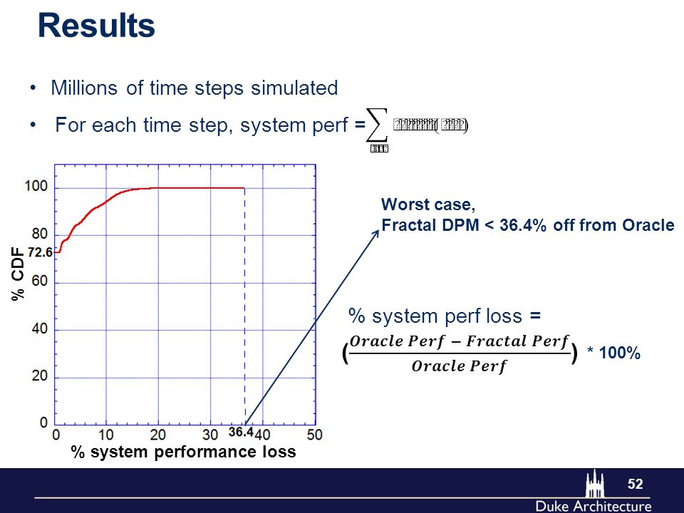 Results 52 % CDF Millions of time steps simulated % system performance loss For each time step, system perf = % system perf loss = * 100% Worst case, Fractal DPM < 36.4% off from Oracle