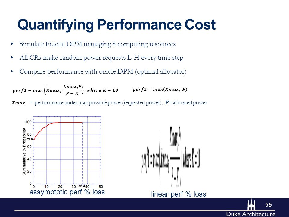 Simulate Fractal DPM managing 8 computing resources All CRs make random power requests L-H every time step Quantifying Performance Cost 55 Compare performance with oracle DPM (optimal allocator) linear perf % loss assymptotic perf % loss