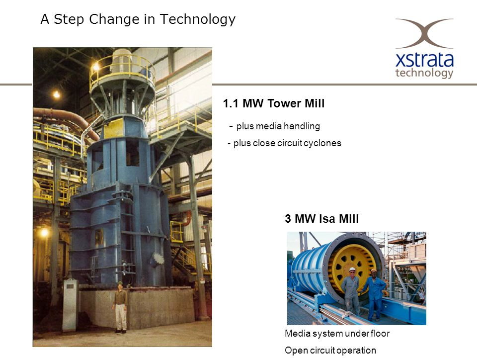 A Step Change in Technology 1.1 MW Tower Mill - plus media handling - plus close circuit cyclones 3 MW Isa Mill Media system under floor Open circuit