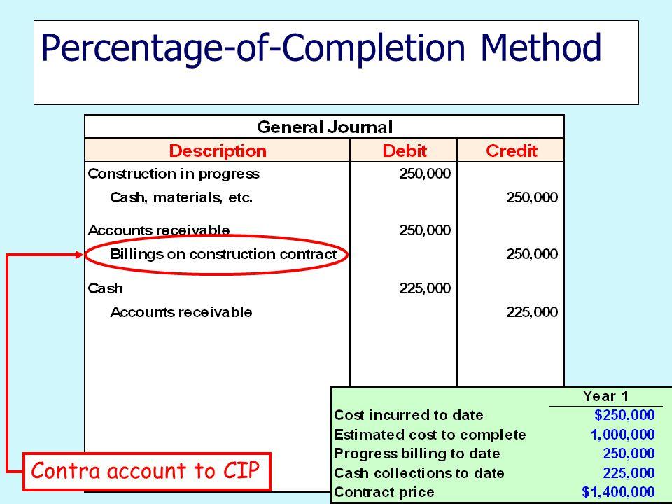 Contra account to CIP