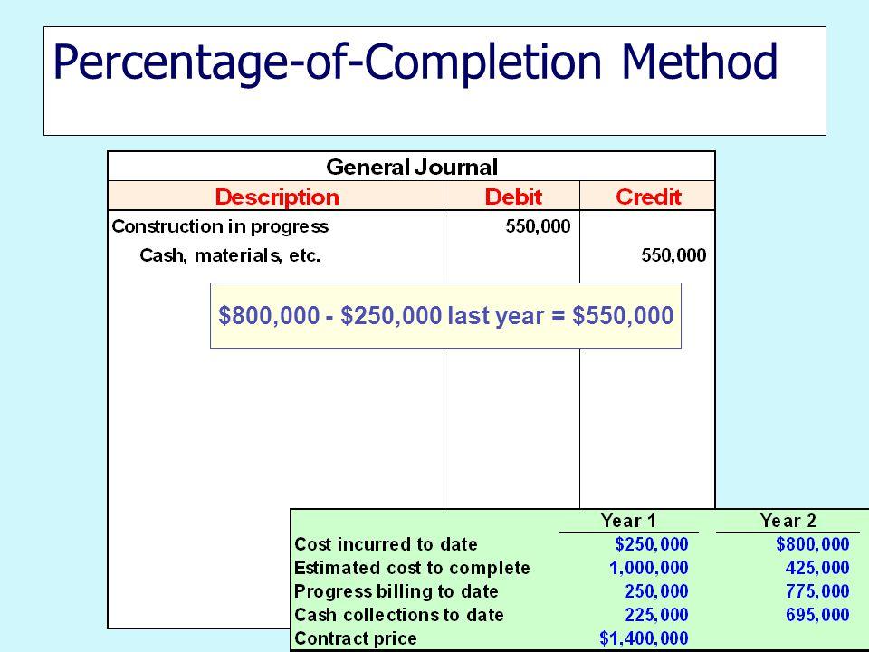 $800,000 - $250,000 last year = $550,000