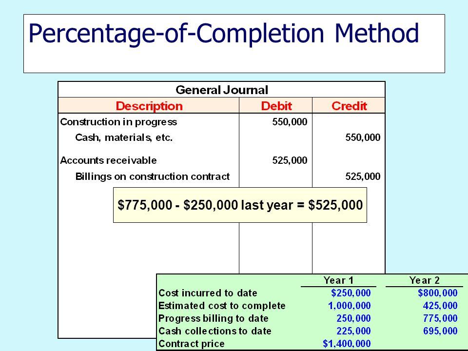 Percentage-of-Completion Method $775,000 - $250,000 last year = $525,000