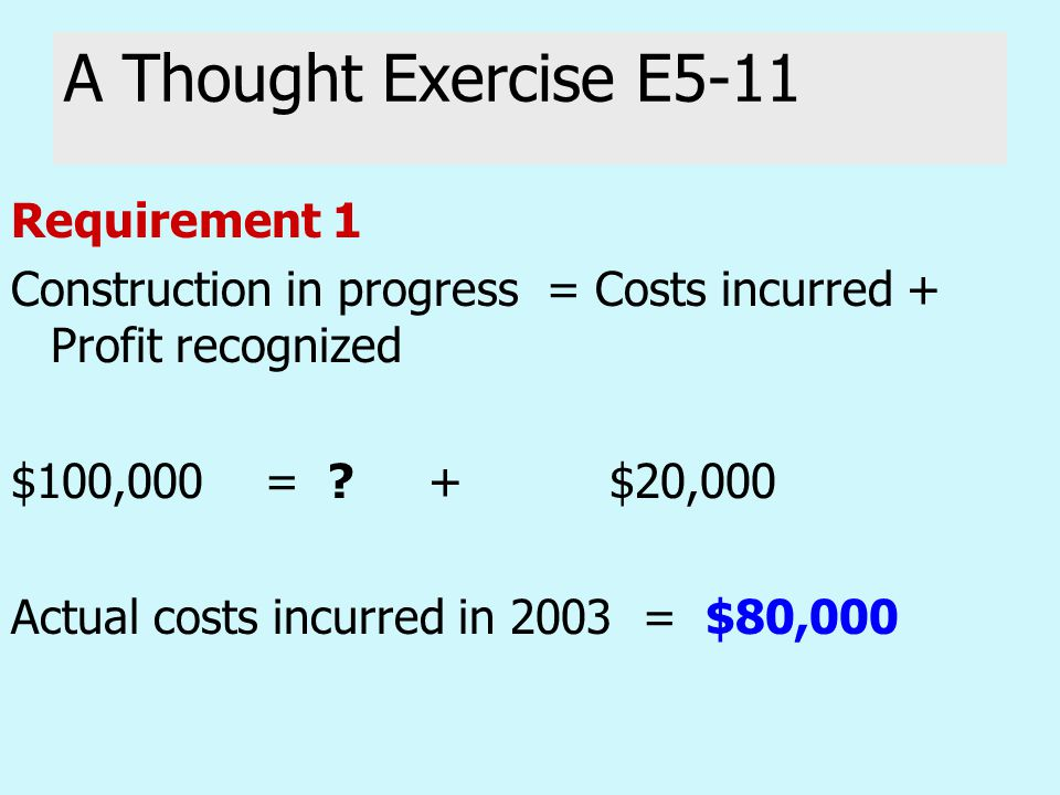 Requirement 1 Construction in progress = Costs incurred + Profit recognized $100,000 = .