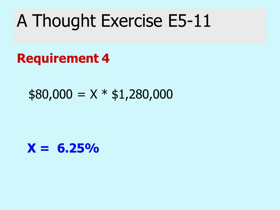 A Thought Exercise E5-11 Requirement 4 $80,000 = X * $1,280,000 X = 6.25%