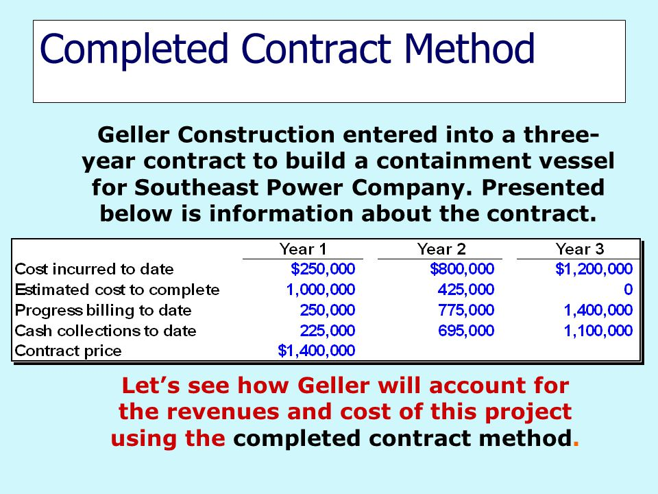 Completed Contract Method Geller Construction entered into a three- year contract to build a containment vessel for Southeast Power Company.