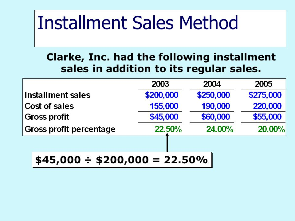 Clarke, Inc. had the following installment sales in addition to its regular sales.
