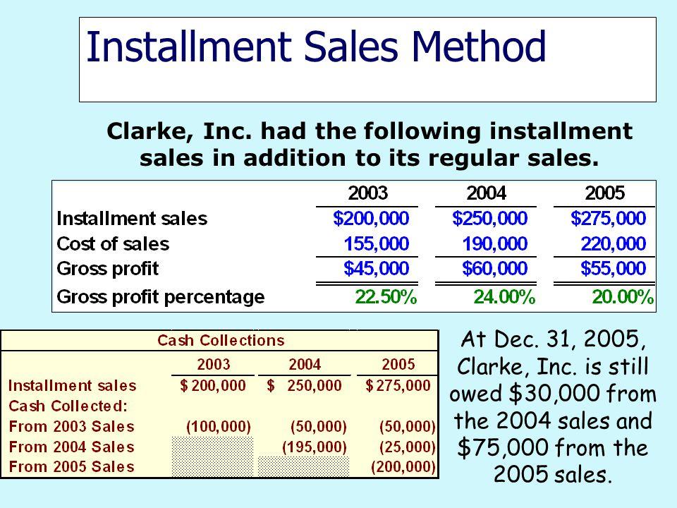 Installment Sales Method Clarke, Inc.
