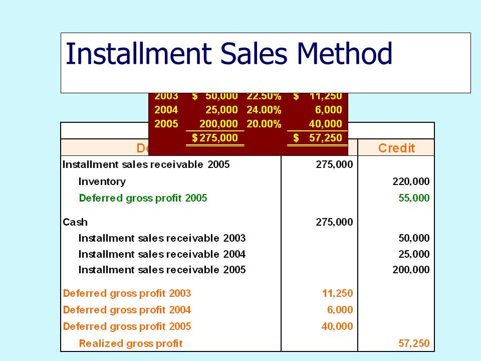 Installment Sales Method