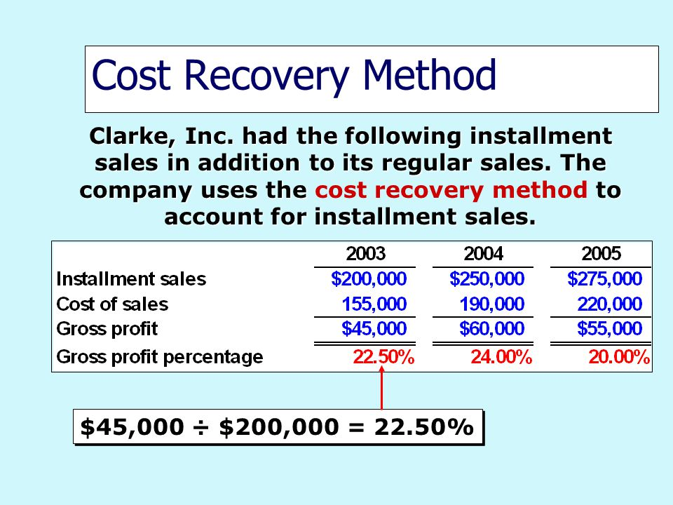 Cost Recovery Method Clarke, Inc.