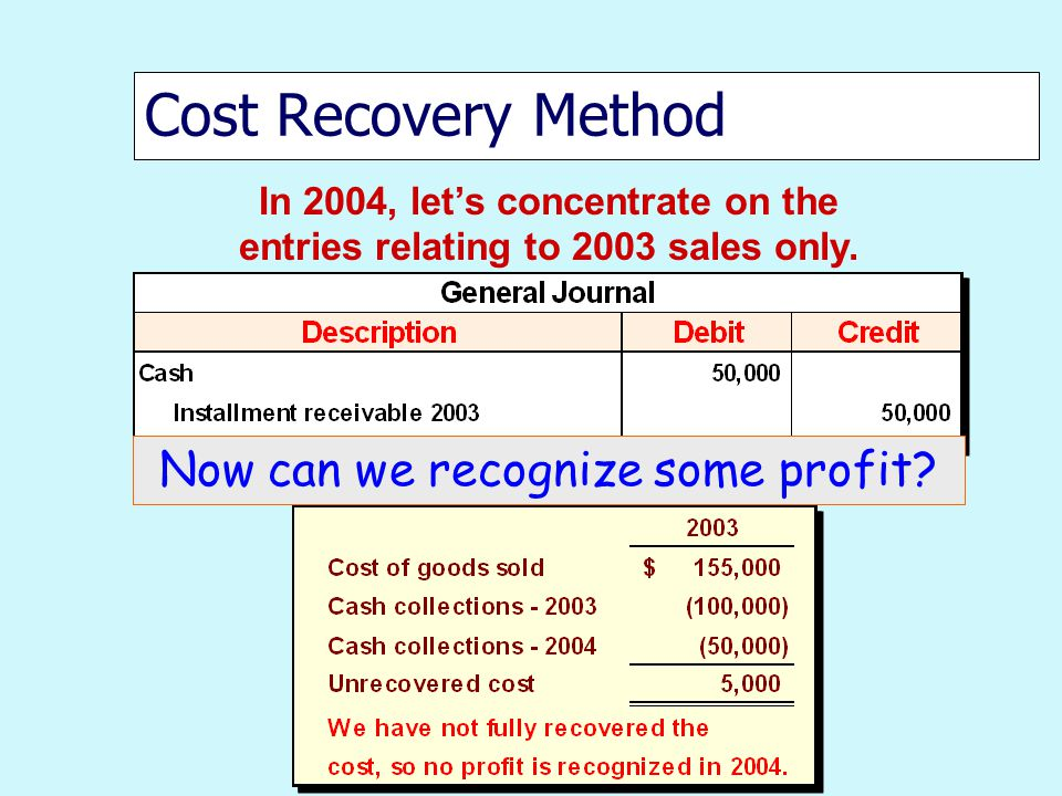 Cost Recovery Method In 2004, let's concentrate on the entries relating to 2003 sales only.