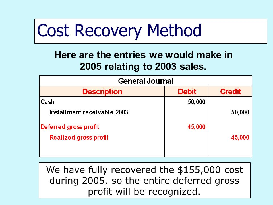 Cost Recovery Method Here are the entries we would make in 2005 relating to 2003 sales.