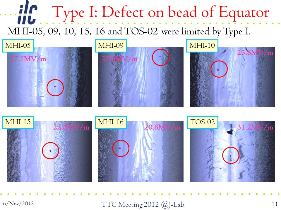 6/Nov/2012 TTC Meeting 2012 @J-Lab 11 Type I: Defect on bead of Equator MHI-05, 09, 10, 15, 16 and TOS-02 were limited by Type I. MHI-05MHI-09MHI-10 M
