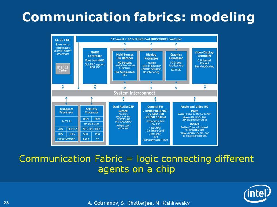 A. Gotmanov, S. Chatterjee, M. Kishinevsky 23 Communication fabrics: modeling Communication Fabric = logic connecting different agents on a chip