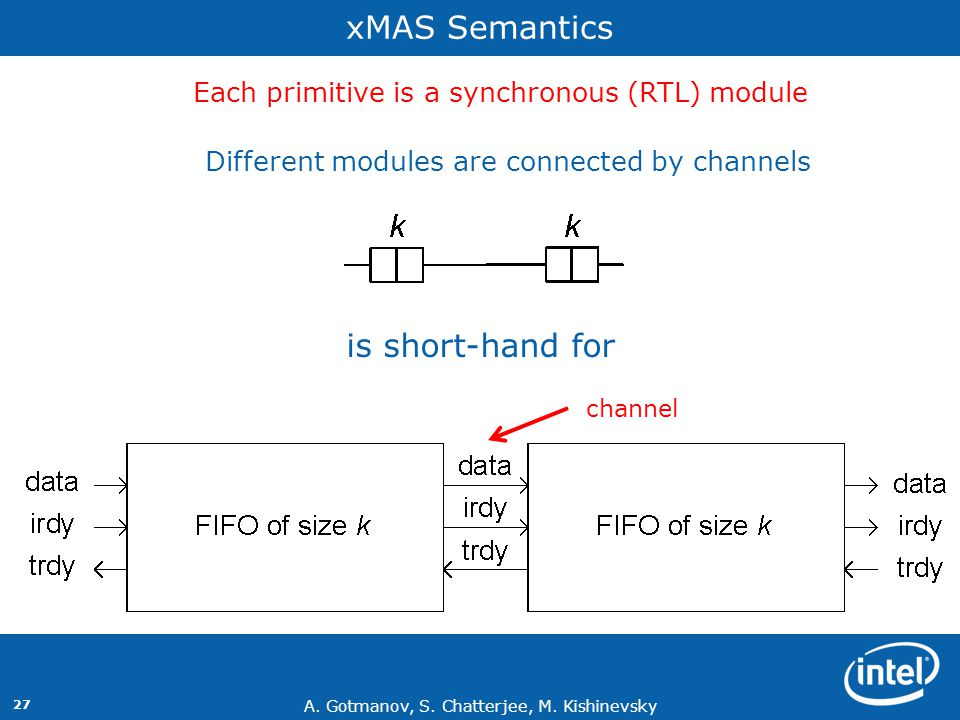 A. Gotmanov, S. Chatterjee, M. Kishinevsky 27 xMAS Semantics is short-hand for Each primitive is a synchronous (RTL) module Different modules are conn
