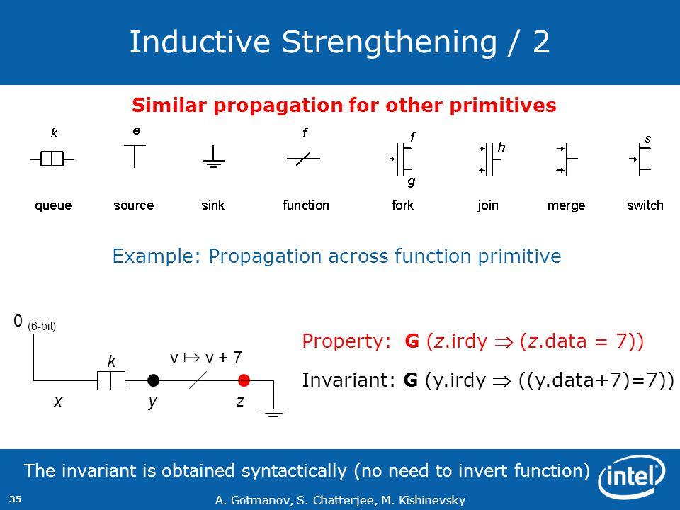 A. Gotmanov, S. Chatterjee, M. Kishinevsky 35 Inductive Strengthening / 2 Similar propagation for other primitives Property: G (z.irdy  (z.data = 7))