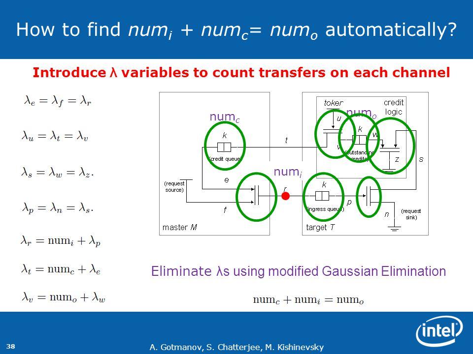 A. Gotmanov, S. Chatterjee, M. Kishinevsky 38 How to find num i + num c = num o automatically? num i num c num o Eliminate λs using modified Gaussian