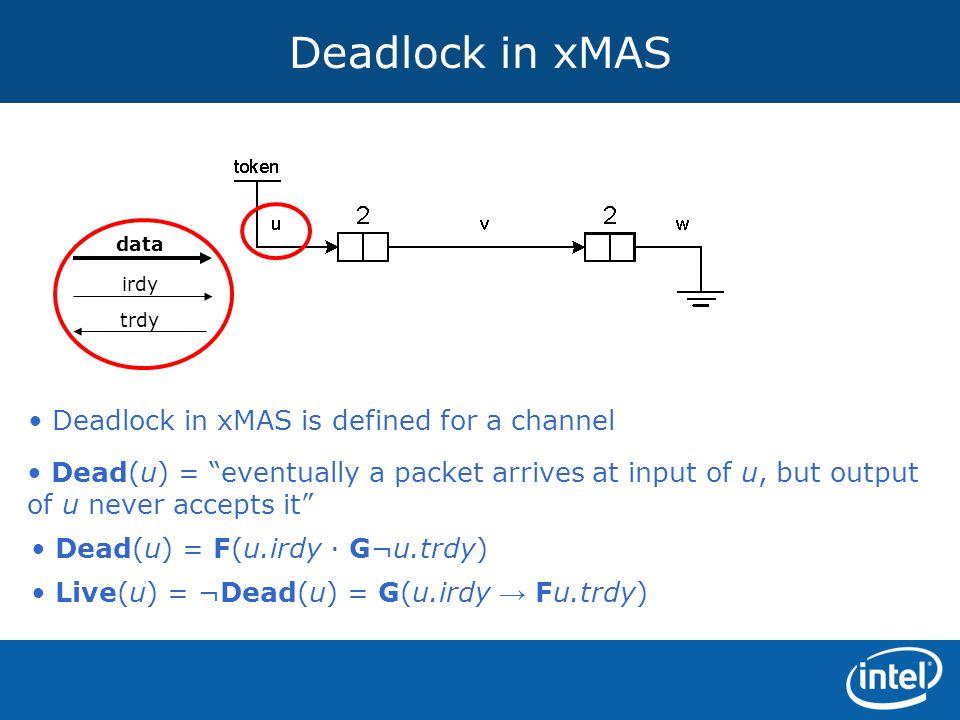 """Deadlock in xMAS Dead(u) = F(u.irdy · G¬u.trdy) Deadlock in xMAS is defined for a channel Dead(u) = """"eventually a packet arrives at input of u, but ou"""